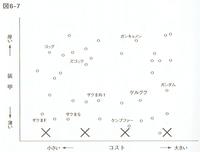 20180911「数式を使わないデータマイニング入門」図6-7.png
