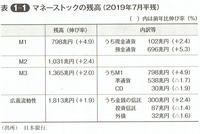 20210917「金融読本」1.png