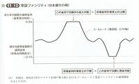 20210917「金融読本」2.png